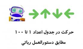 «ربات در جدول ۱ تا ۱۰۰»