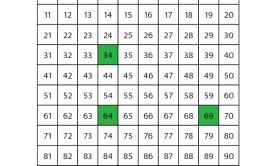 «جدول ۱ تا ۱۰۰»