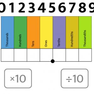 «ضرب و تقسیم اعداد اعشاری بر ۱۰»