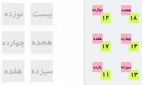 «نوشتن اعداد ۱۱ تا ۲۰ به حروف»